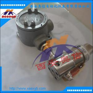GO氢气减压阀H2-1Y33Q5G411
