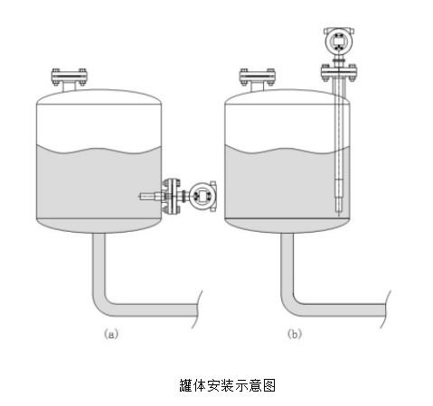 插入式音叉密度计 使用及安装
