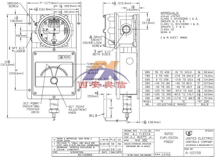美国UE双点防爆温度开关822E-1BS温度指示控制器
